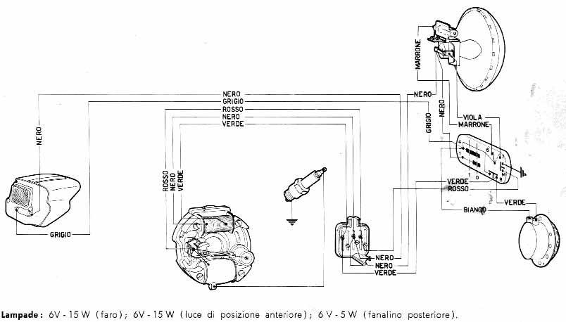 Schema Elettrico Vespa Et3 : Tutti fuori vespa special